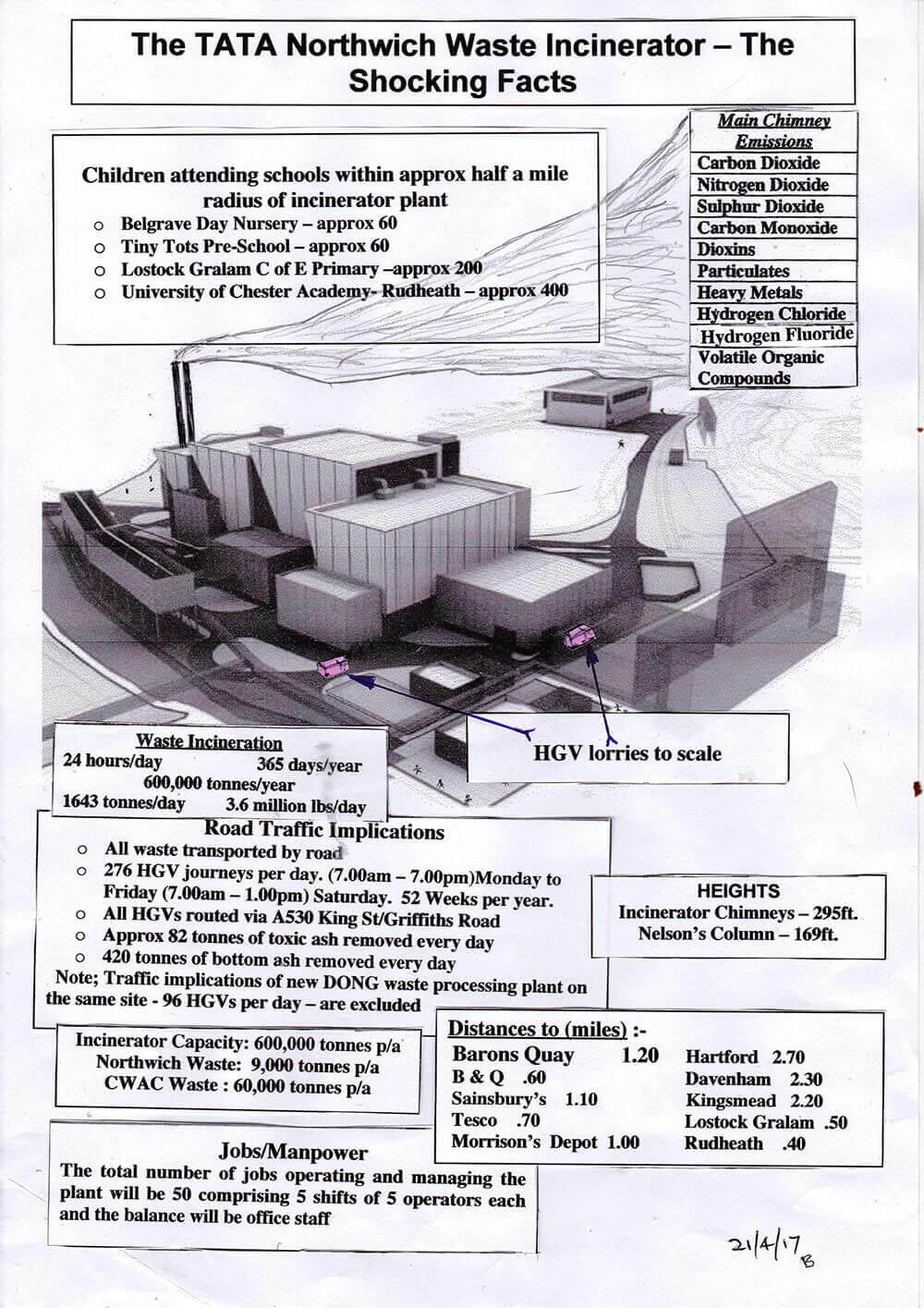 TATA Incinerator Northwich Infographic